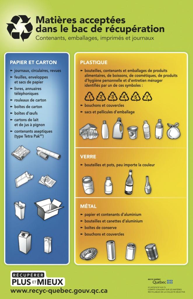 Matières recyclables acceptées dans le bac de récupération
